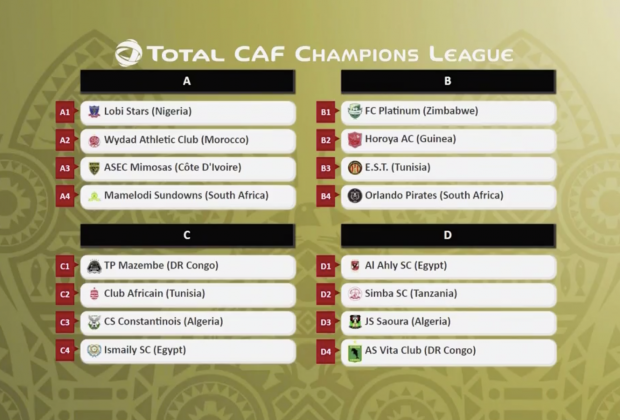The CAF Champions League & Confederation Cup Draws Have Been